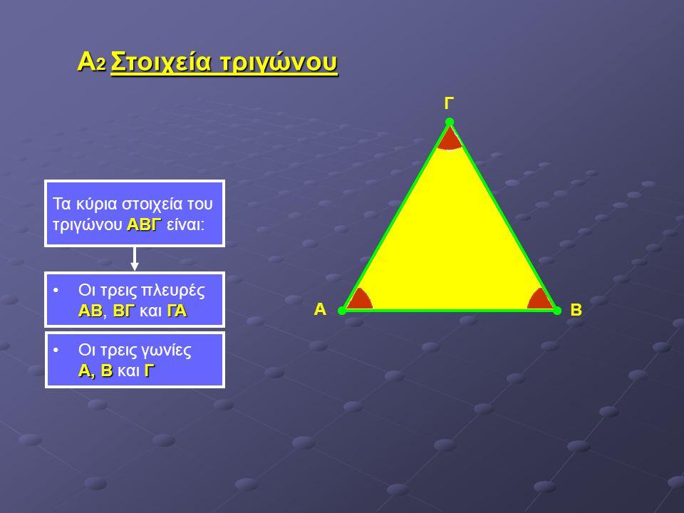 Α Β Γ Α 2 Στοιχεία τριγώνου Τα κύρια στοιχεία του ΑΒΓ τριγώνου ΑΒΓ είναι: ΑΒΒΓΓΑ •Οι τρεις πλευρές ΑΒ, ΒΓ και ΓΑ Α, ΒΓ •Οι τρεις γωνίες Α, Β και Γ