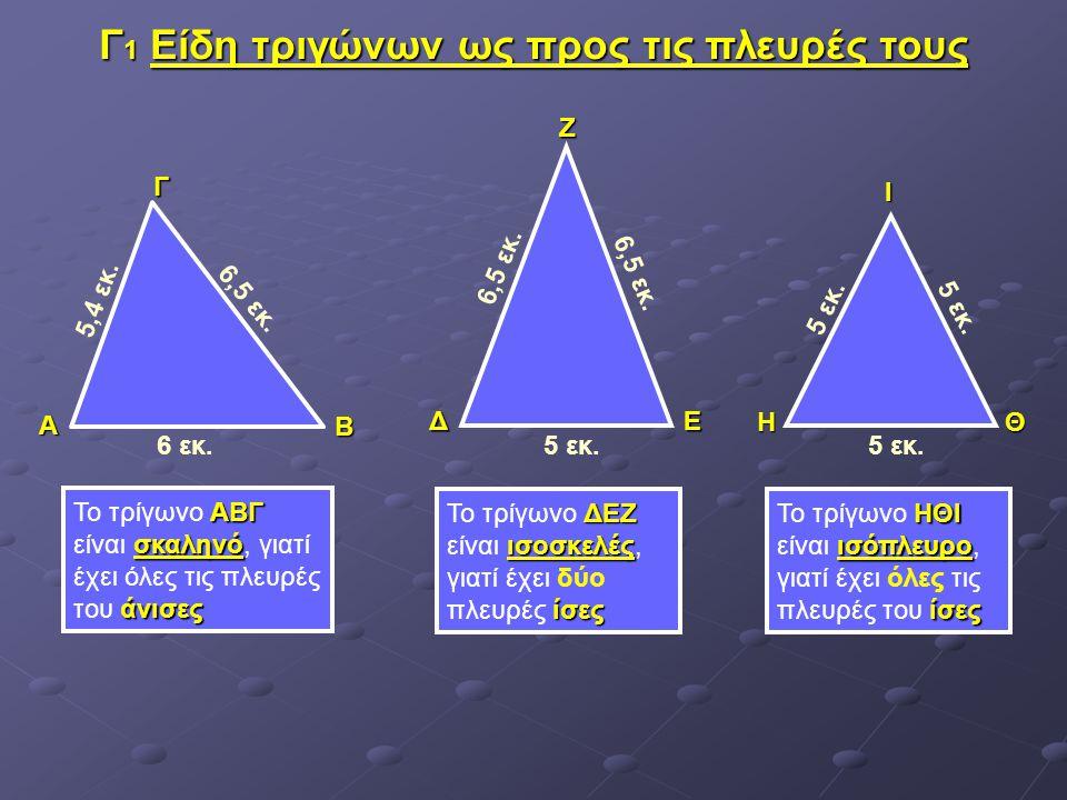 Γ 1 Είδη τριγώνων ως προς τις πλευρές τους ΑΓΒ ΔΕΖ ΗΙΘ 5 εκ. 6,5 εκ. 6 εκ. 5,4 εκ. 6,5 εκ. ΑΒΓ σκαληνό άνισες Το τρίγωνο ΑΒΓ είναι σκαληνό, γιατί έχει