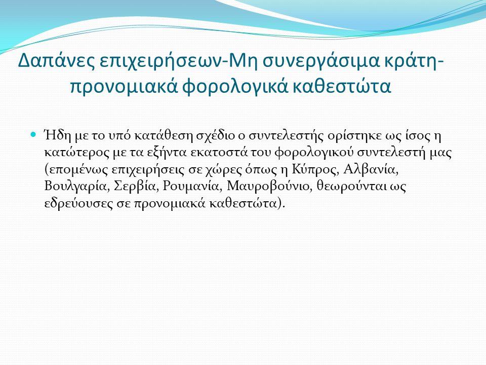 Δαπάνες επιχειρήσεων-Μη συνεργάσιμα κράτη- προνομιακά φορολογικά καθεστώτα  Ήδη με το υπό κατάθεση σχέδιο ο συντελεστής ορίστηκε ως ίσος η κατώτερος με τα εξήντα εκατοστά του φορολογικού συντελεστή μας (επομένως επιχειρήσεις σε χώρες όπως η Κύπρος, Αλβανία, Βουλγαρία, Σερβία, Ρουμανία, Μαυροβούνιο, θεωρούνται ως εδρεύουσες σε προνομιακά καθεστώτα).