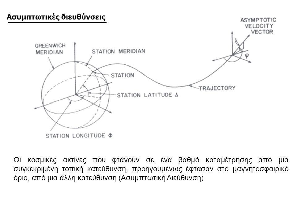 Ασυμπτωτικές διευθύνσεις Οι κοσμικές ακτίνες που φτάνουν σε ένα βαθμό καταμέτρησης από μια συγκεκριμένη τοπική κατεύθυνση, προηγουμένως έφτασαν στο μα