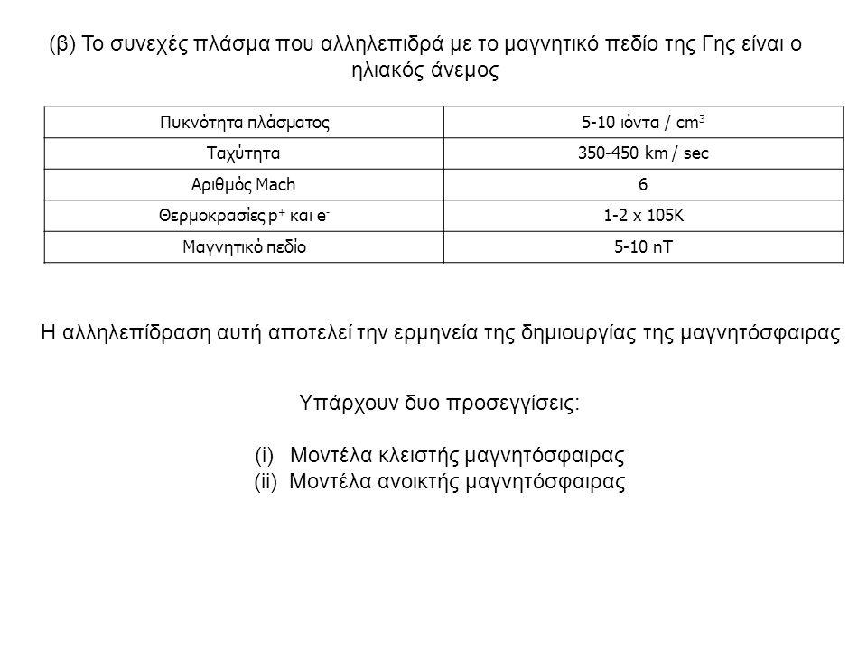 Πυκνότητα πλάσματος5-10 ιόντα / cm 3 Ταχύτητα350-450 km / sec Αριθμός Mach6 Θερμοκρασίες p + και e - 1-2 x 105K Μαγνητικό πεδίο5-10 nT (β) Το συνεχές