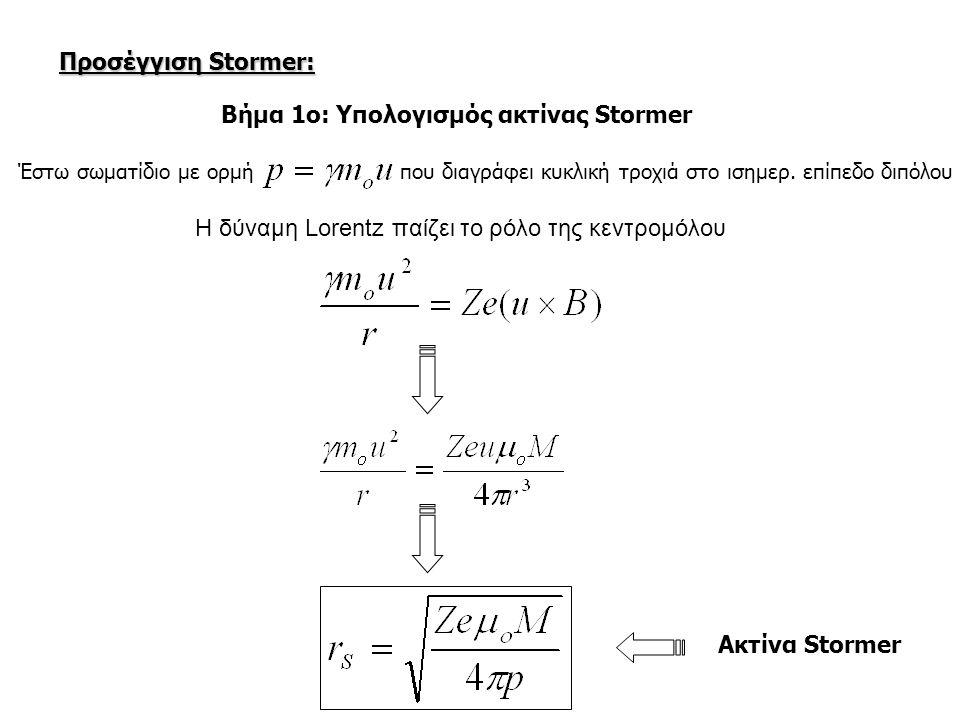Προσέγγιση Stormer: Βήμα 1ο: Υπολογισμός ακτίνας Stormer Η δύναμη Lorentz παίζει το ρόλο της κεντρομόλου Έστω σωματίδιο με ορμή που διαγράφει κυκλική
