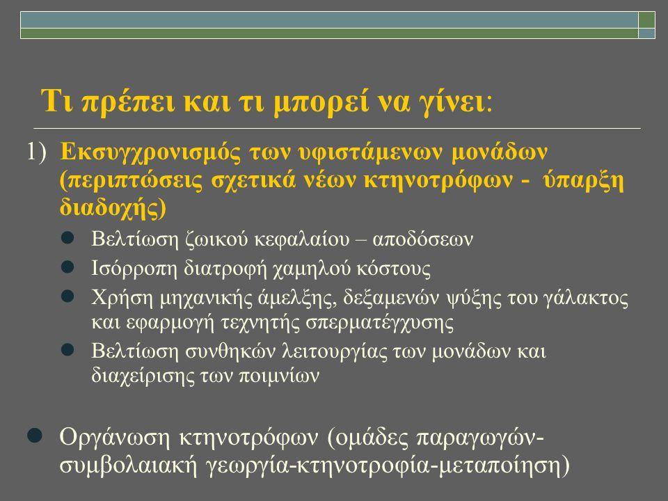 Τι πρέπει και τι μπορεί να γίνει: 1) Εκσυγχρονισμός των υφιστάμενων μονάδων (περιπτώσεις σχετικά νέων κτηνοτρόφων - ύπαρξη διαδοχής)  Βελτίωση ζωικού
