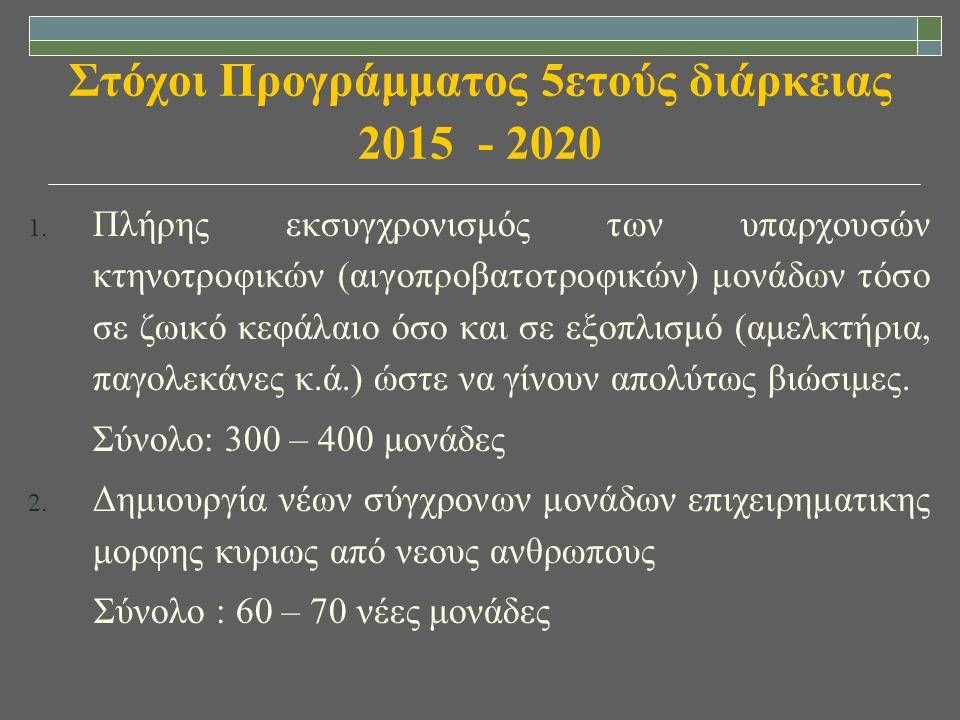 Στόχοι Προγράμματος 5ετούς διάρκειας 2015 - 2020 1. Πλήρης εκσυγχρονισμός των υπαρχουσών κτηνοτροφικών (αιγοπροβατοτροφικών) μονάδων τόσο σε ζωικό κεφ