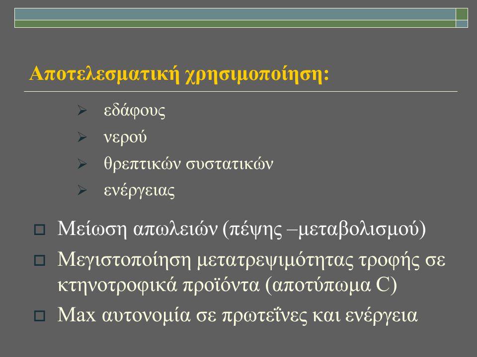  Εκτροφή κατάλληλων ζώων (είδος – φυλή) για κατάλληλα παραγωγικά συστήματα κατά περιοχή υποστηριζόμενα από κατάλληλη διαχείριση.