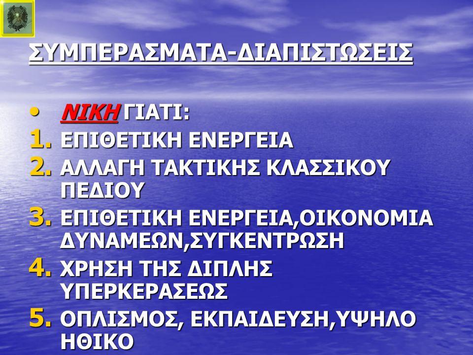 ΣΥΜΠΕΡΑΣΜΑΤΑ-ΔΙΑΠΙΣΤΩΣΕΙΣ • ΝΙΚΗ ΓΙΑΤΙ: 1. ΕΠΙΘΕΤΙΚΗ ΕΝΕΡΓΕΙΑ 2. ΑΛΛΑΓΗ ΤΑΚΤΙΚΗΣ ΚΛΑΣΣΙΚΟΥ ΠΕΔΙΟΥ 3. ΕΠΙΘΕΤΙΚΗ ΕΝΕΡΓΕΙΑ,ΟΙΚΟΝΟΜΙΑ ΔΥΝΑΜΕΩΝ,ΣΥΓΚΕΝΤΡΩΣΗ