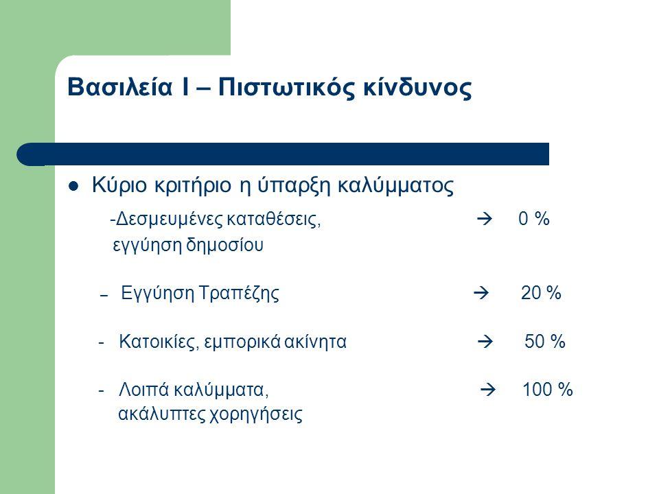 Βασιλεία Ι – Πιστωτικός κίνδυνος  Κύριο κριτήριο η ύπαρξη καλύμματος -Δεσμευμένες καταθέσεις,  0 % εγγύηση δημοσίου – Εγγύηση Τραπέζης  20 % - Κατο