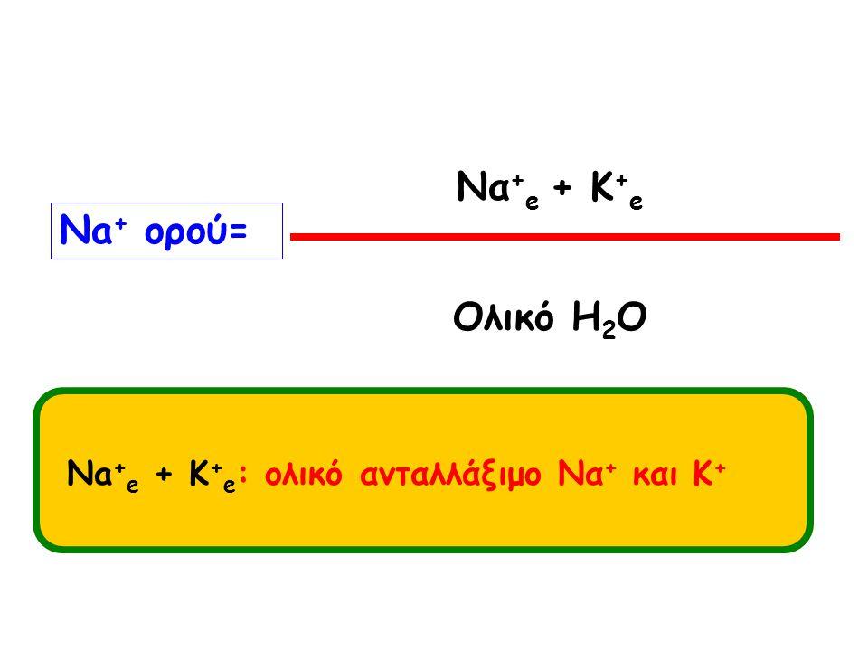 Νa + ορού= Να + e + K + e Ολικό H 2 O Na + e + K + e : ολικό ανταλλάξιμο Να + και Κ +