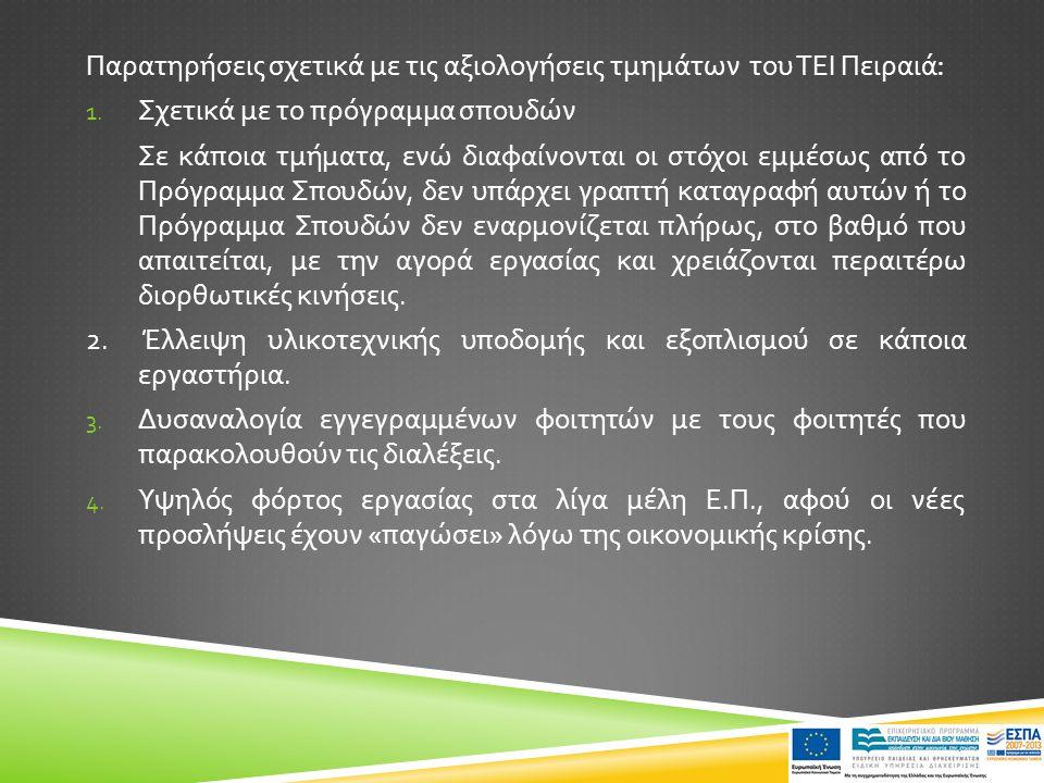 Παρατηρήσεις σχετικά με τις αξιολογήσεις τμημάτων του ΤΕΙ Πειραιά : 1. Σχετικά με το πρόγραμμα σπουδών Σε κάποια τμήματα, ενώ διαφαίνονται οι στόχοι ε