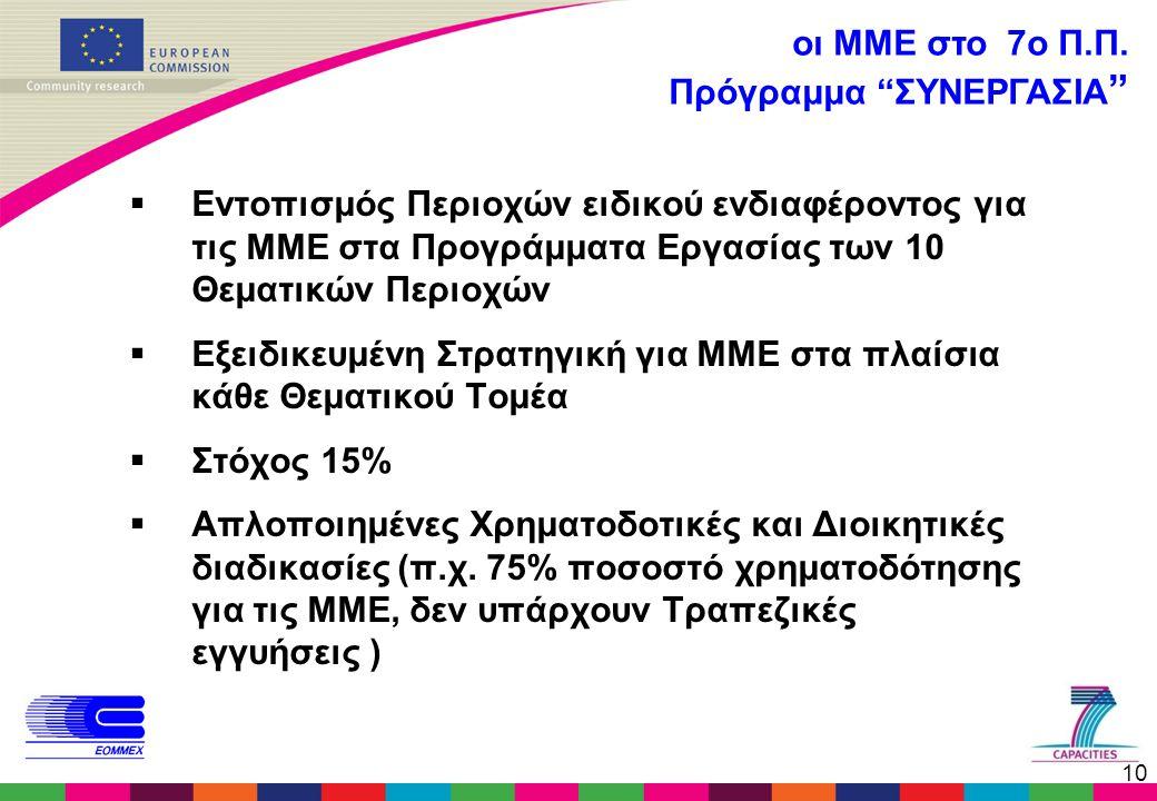 10  Εντοπισμός Περιοχών ειδικού ενδιαφέροντος για τις ΜΜΕ στα Προγράμματα Εργασίας των 10 Θεματικών Περιοχών  Εξειδικευμένη Στρατηγική για ΜΜΕ στα π