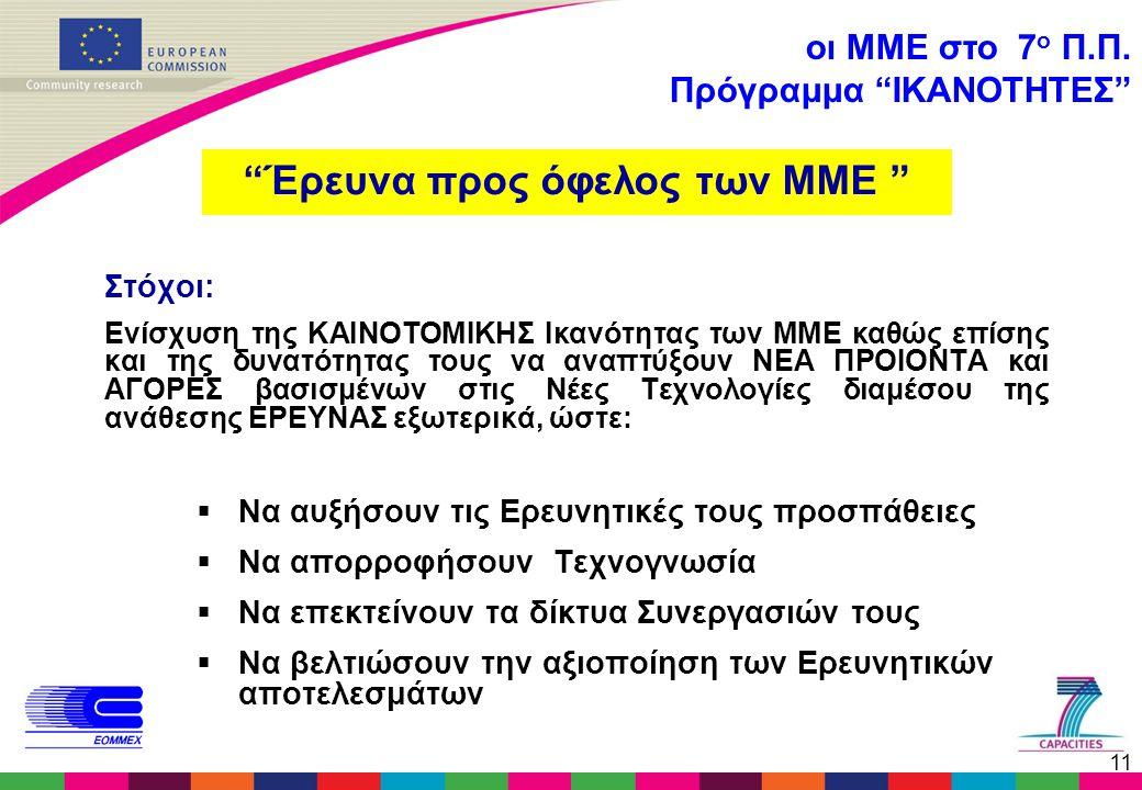 """11 """"Έρευνα προς όφελος των ΜΜΕ """" Στόχοι: ΚΑΙΝΟΤΟΜΙΚΗΣ ΝΕΑ ΠΡΟΙΟΝΤΑκαι ΑΓΟΡΕΣ Ενίσχυση της ΚΑΙΝΟΤΟΜΙΚΗΣ Ικανότητας των ΜΜΕ καθώς επίσης και της δυνατότ"""