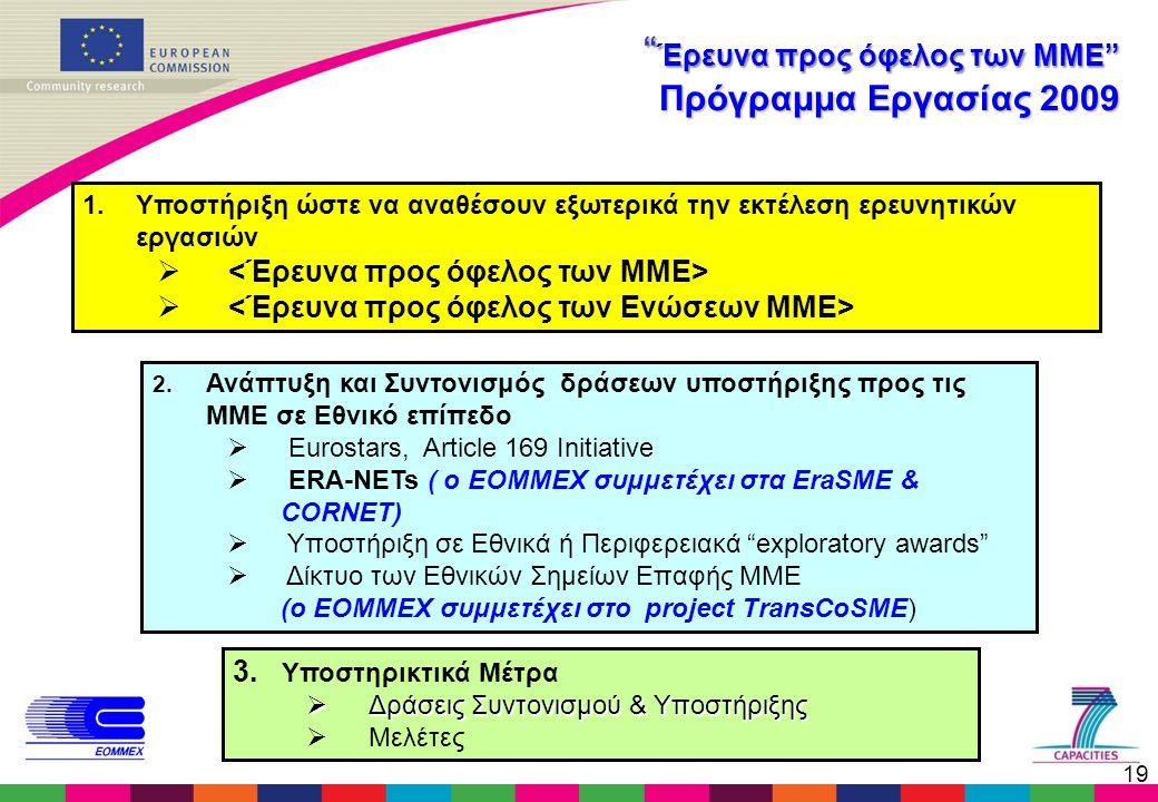 """19 """" Έρευνα προς όφελος των ΜΜΕ"""" Πρόγραμμα Εργασίας 2009 1.Υποστήριξη ώστε να αναθέσουν εξωτερικά την εκτέλεση ερευνητικών εργασιών  2. Ανάπτυξη και"""