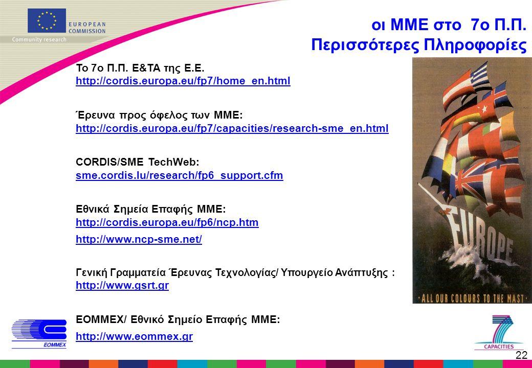 22 οι ΜΜΕ στο 7ο Π.Π. Περισσότερες Πληροφορίες Το 7ο Π.Π. Ε&ΤΑ της Ε.Ε. http://cordis.europa.eu/fp7/home_en.html Έρευνα προς όφελος των ΜΜΕ: http://co