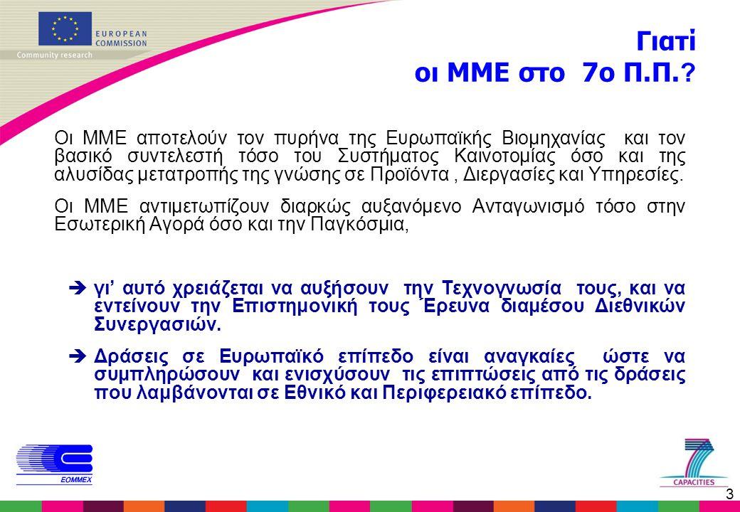 3 Γιατί οι ΜΜΕ στο 7ο Π.Π. ? Οι ΜΜΕ αποτελούν τον πυρήνα της Ευρωπαϊκής Βιομηχανίας και τον βασικό συντελεστή τόσο του Συστήματος Καινοτομίας όσο και