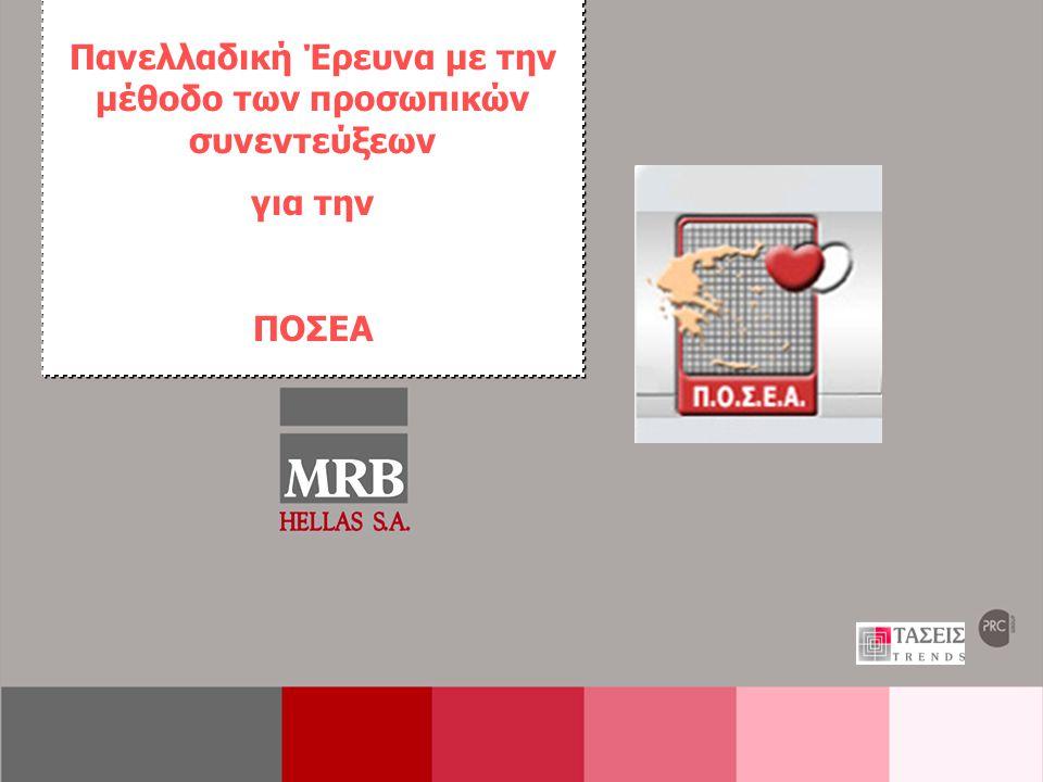 1 MRB, Συλλογή στοιχείων: 23 Μαΐου -2 Ιουνίου 2008 Πανελλαδική Έρευνα με την μέθοδο των προσωπικών συνεντεύξεων για την ΠΟΣΕΑ Πανελλαδική Έρευνα με την μέθοδο των προσωπικών συνεντεύξεων για την ΠΟΣΕΑ