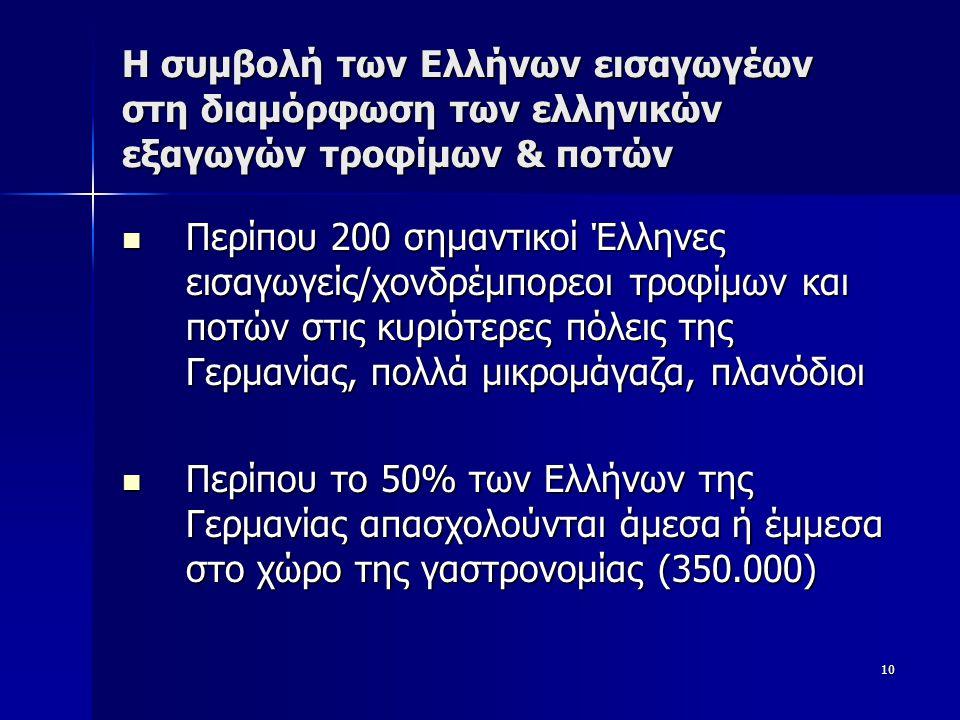 10 Η συμβολή των Ελλήνων εισαγωγέων στη διαμόρφωση των ελληνικών εξαγωγών τροφίμων & ποτών  Περίπου 200 σημαντικοί Έλληνες εισαγωγείς/χονδρέμπορεοι τροφίμων και ποτών στις κυριότερες πόλεις της Γερμανίας, πολλά μικρομάγαζα, πλανόδιοι  Περίπου το 50% των Ελλήνων της Γερμανίας απασχολούνται άμεσα ή έμμεσα στο χώρο της γαστρονομίας (350.000)