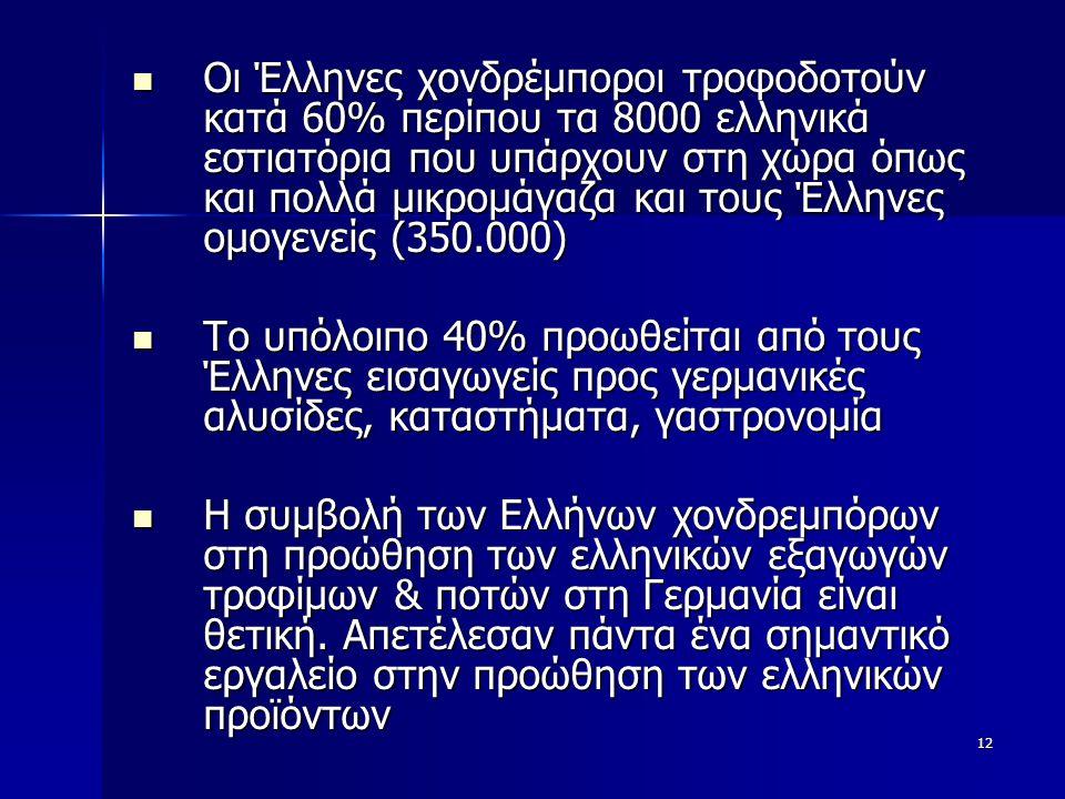 12  Οι Έλληνες χονδρέμποροι τροφοδοτούν κατά 60% περίπου τα 8000 ελληνικά εστιατόρια που υπάρχουν στη χώρα όπως και πολλά μικρομάγαζα και τους Έλληνες ομογενείς (350.000)  Το υπόλοιπο 40% προωθείται από τους Έλληνες εισαγωγείς προς γερμανικές αλυσίδες, καταστήματα, γαστρονομία  Η συμβολή των Ελλήνων χονδρεμπόρων στη προώθηση των ελληνικών εξαγωγών τροφίμων & ποτών στη Γερμανία είναι θετική.