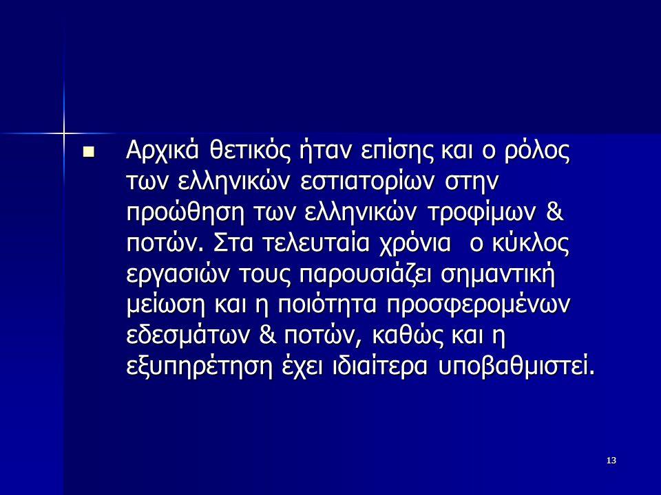 13  Αρχικά θετικός ήταν επίσης και ο ρόλος των ελληνικών εστιατορίων στην προώθηση των ελληνικών τροφίμων & ποτών. Στα τελευταία χρόνια ο κύκλος εργα