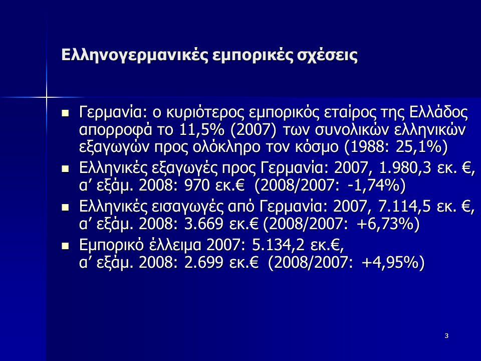 3 Ελληνογερμανικές εμπορικές σχέσεις  Γερμανία: ο κυριότερος εμπορικός εταίρος της Ελλάδος απορροφά το 11,5% (2007) των συνολικών ελληνικών εξαγωγών προς ολόκληρο τον κόσμο (1988: 25,1%)  Ελληνικές εξαγωγές προς Γερμανία: 2007, 1.980,3 εκ.