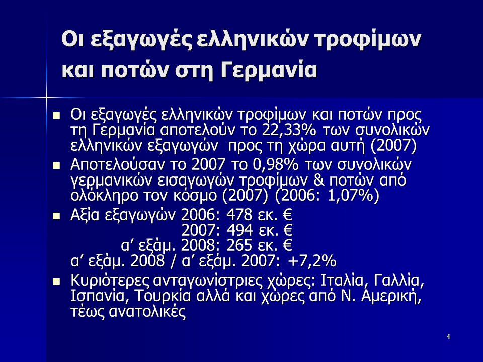 4 Οι εξαγωγές ελληνικών τροφίμων και ποτών στη Γερμανία  Οι εξαγωγές ελληνικών τροφίμων και ποτών προς τη Γερμανία αποτελούν το 22,33% των συνολικών ελληνικών εξαγωγών προς τη χώρα αυτή (2007)  Αποτελούσαν το 2007 το 0,98% των συνολικών γερμανικών εισαγωγών τροφίμων & ποτών από ολόκληρο τον κόσμο (2007) (2006: 1,07%)  Αξία εξαγωγών 2006: 478 εκ.