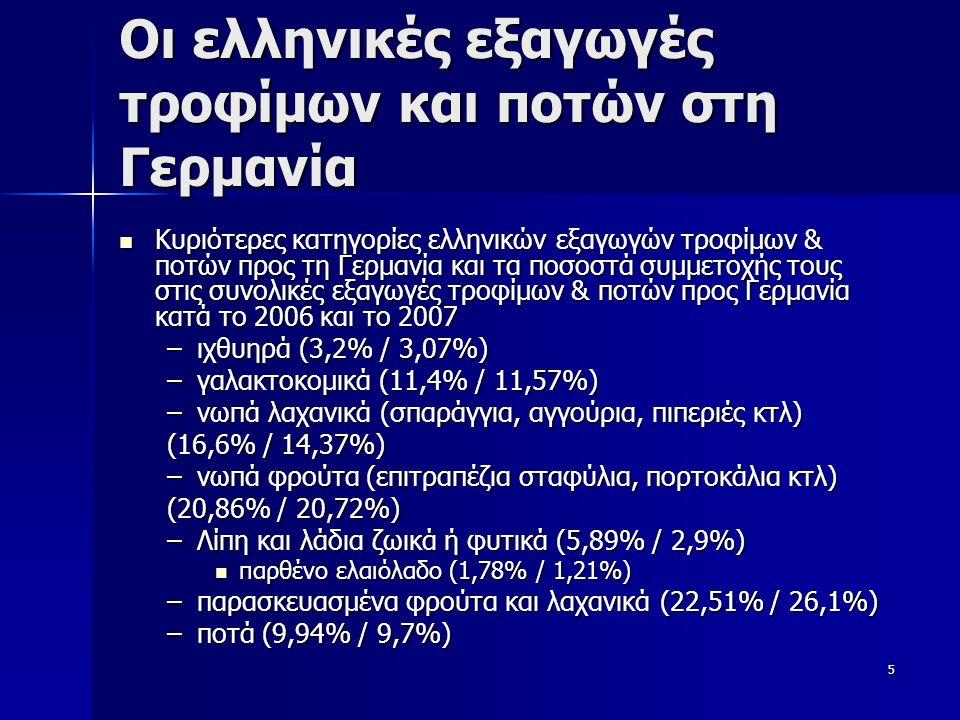 5 Οι ελληνικές εξαγωγές τροφίμων και ποτών στη Γερμανία  Κυριότερες κατηγορίες ελληνικών εξαγωγών τροφίμων & ποτών προς τη Γερμανία και τα ποσοστά συμμετοχής τους στις συνολικές εξαγωγές τροφίμων & ποτών προς Γερμανία κατά το 2006 και το 2007 –ιχθυηρά (3,2% / 3,07%) –γαλακτοκομικά (11,4% / 11,57%) –νωπά λαχανικά (σπαράγγια, αγγούρια, πιπεριές κτλ) (16,6% / 14,37%) –νωπά φρούτα (επιτραπέζια σταφύλια, πορτοκάλια κτλ) (20,86% / 20,72%) –Λίπη και λάδια ζωικά ή φυτικά (5,89% / 2,9%)  παρθένο ελαιόλαδο (1,78% / 1,21%) –παρασκευασμένα φρούτα και λαχανικά (22,51% / 26,1%) –ποτά (9,94% / 9,7%)