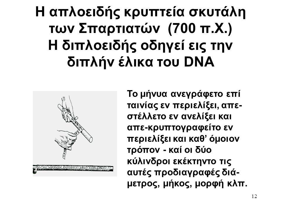 12 Η απλοειδής κρυπτεία σκυτάλη των Σπαρτιατών (700 π.Χ.) Η διπλοειδής οδηγεί εις την διπλήν έλικα του DNA Το μήνυα ανεγράφετο επί ταινίας εν περιελίξ