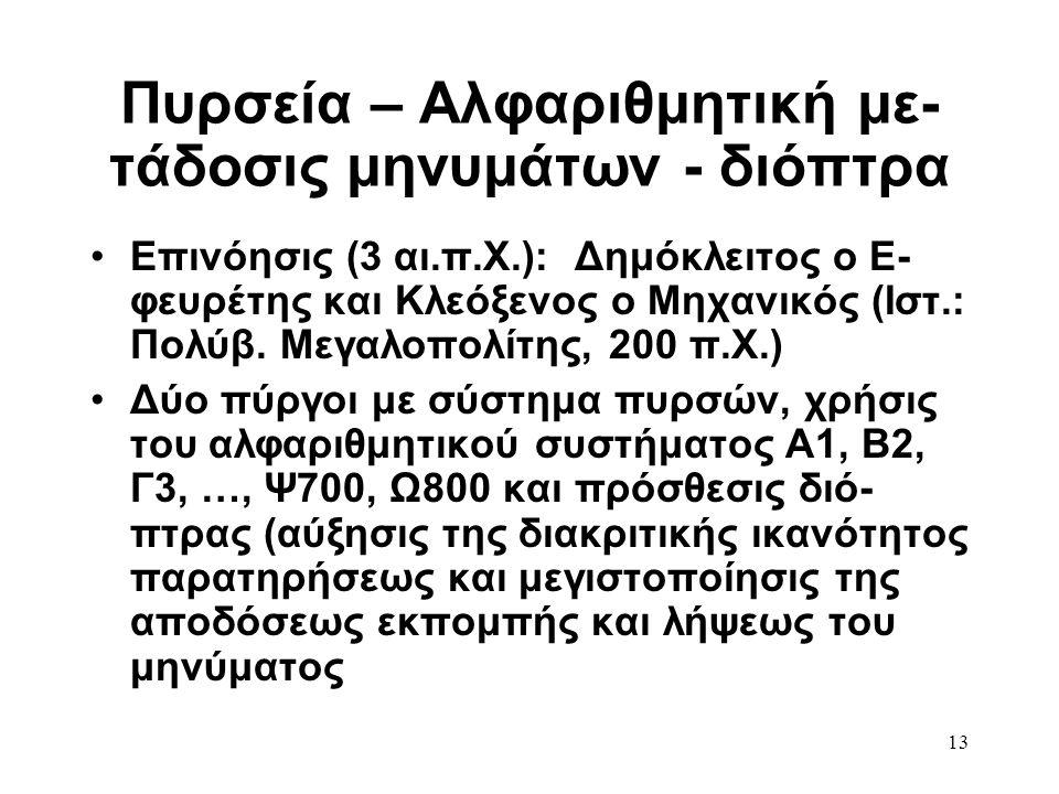 13 Πυρσεία – Αλφαριθμητική με- τάδοσις μηνυμάτων - διόπτρα •Επινόησις (3 αι.π.Χ.): Δημόκλειτος ο Ε- φευρέτης και Κλεόξενος ο Μηχανικός (Ιστ.: Πολύβ. Μ