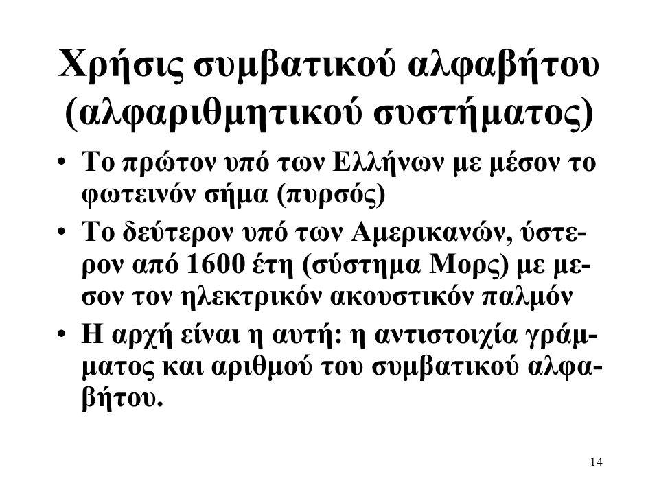 14 Χρήσις συμβατικού αλφαβήτου (αλφαριθμητικού συστήματος) •Το πρώτον υπό των Ελλήνων με μέσον το φωτεινόν σήμα (πυρσός) •Το δεύτερον υπό των Αμερικαν