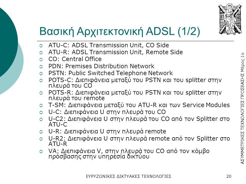 ΑΣΥΜΜΕΤΡΙΚΕΣ ΤΕΧΝΟΛΟΓΙΕΣ ΠΡΟΣΒΑΣΗΣ Μέρος 1ο ΕΥΡΥΖΩΝΙΚΕΣ ΔΙΚΤΥΑΚΕΣ ΤΕΧΝΟΛΟΓΙΕΣ20 Βασική Αρχιτεκτονική ADSL (1/2)  ATU-C: ADSL Transmission Unit, CO Side  ATU-R: ADSL Transmission Unit, Remote Side  CO: Central Office  PDN: Premises Distribution Network  PSTN: Public Switched Telephone Network  POTS-C: Διεπιφάνεια μεταξύ του PSTN και του splitter στην πλευρά του CO  POTS-R: Διεπιφάνεια μεταξύ του PSTN και του splitter στην πλευρά του remote  T-SM: Διεπιφάνεια μεταξύ του ΑΤU-R και των Service Modules  U-C: Διεπιφάνεια U στην πλευρά του CO  U-C2: Διεπιφάνεια U στην πλευρά του CO από τον Splitter στο ATU-C  U-R: Διεπιφάνεια U στην πλευρά remote  U-R2: Διεπιφάνεια U στην πλευρά remote από τον Splitter στο ATU-R  VA: Διεπιφάνεια V, στην πλευρά του CO από τον κόμβο πρόσβασης στην υπηρεσία δικτύου