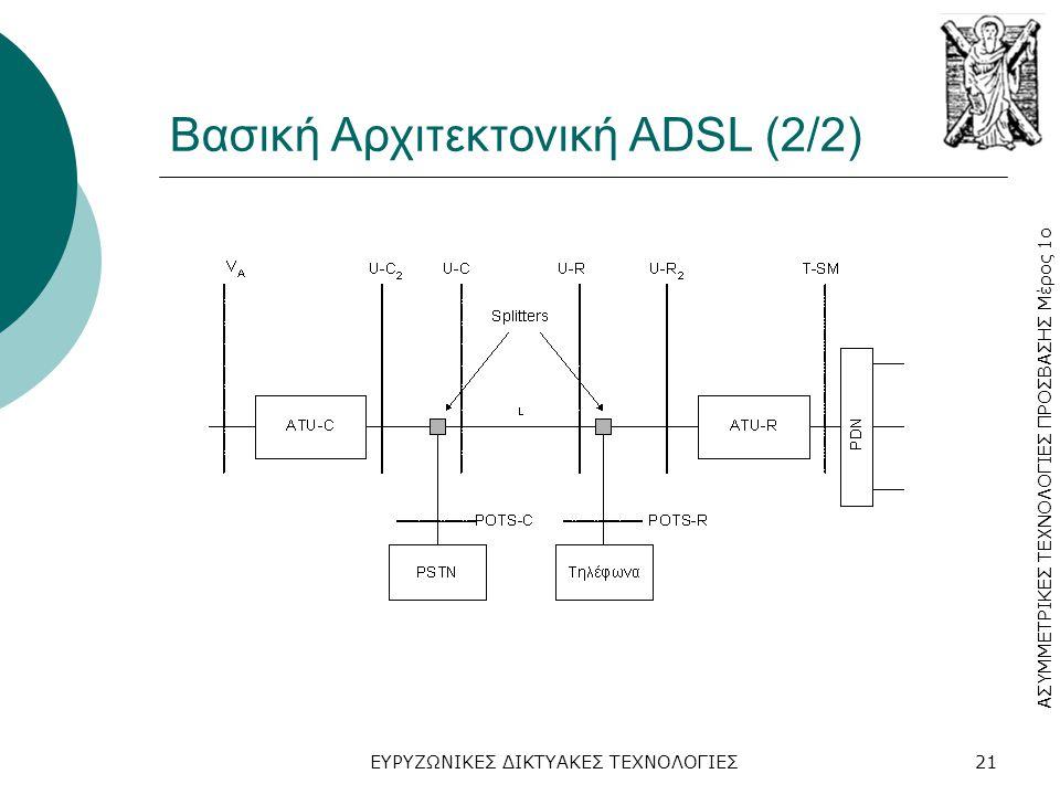 ΑΣΥΜΜΕΤΡΙΚΕΣ ΤΕΧΝΟΛΟΓΙΕΣ ΠΡΟΣΒΑΣΗΣ Μέρος 1ο ΕΥΡΥΖΩΝΙΚΕΣ ΔΙΚΤΥΑΚΕΣ ΤΕΧΝΟΛΟΓΙΕΣ21 Βασική Αρχιτεκτονική ADSL (2/2)