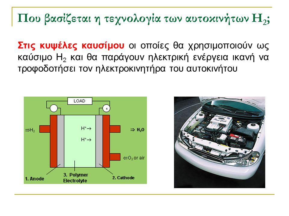 Που βασίζεται η τεχνολογία των αυτοκινήτων H 2 ; Στις κυψέλες καυσίμου οι οποίες θα χρησιμοποιούν ως καύσιμο Η 2 και θα παράγουν ηλεκτρική ενέργεια ικ