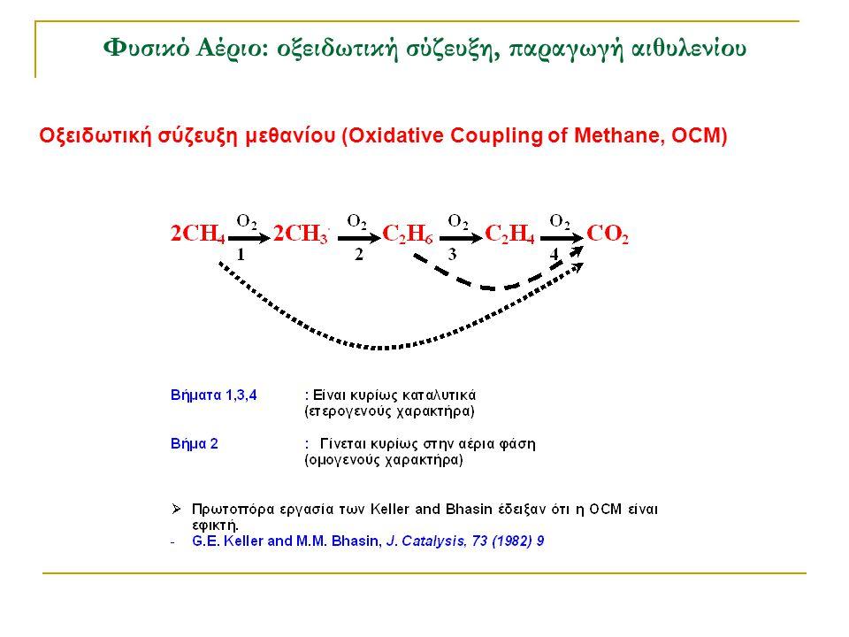 Φυσικό Αέριο: οξειδωτική σύζευξη, παραγωγή αιθυλενίου Οξειδωτική σύζευξη μεθανίου (Oxidative Coupling of Methane, OCM)