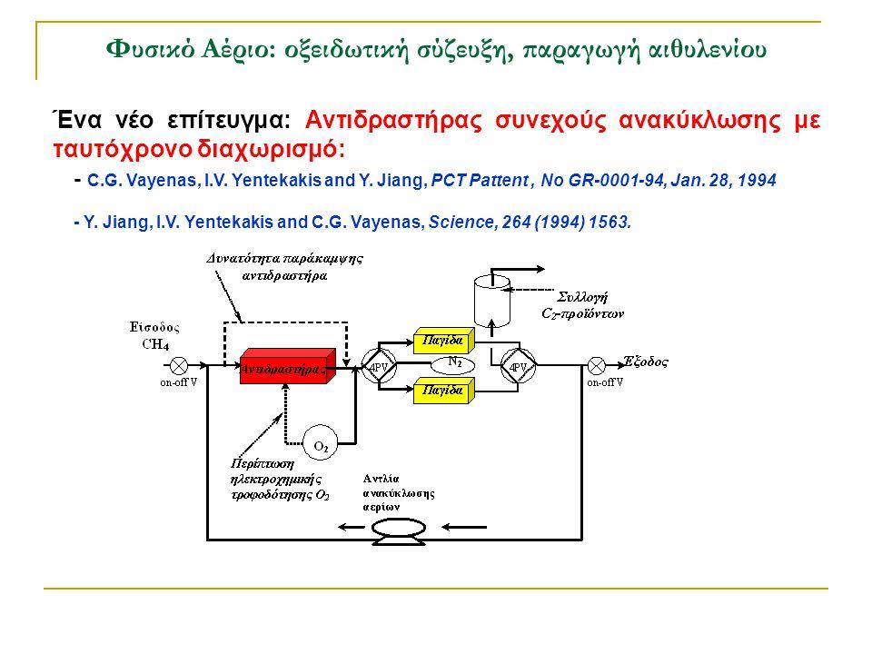 Φυσικό Αέριο: οξειδωτική σύζευξη, παραγωγή αιθυλενίου Ένα νέο επίτευγμα: Αντιδραστήρας συνεχούς ανακύκλωσης με ταυτόχρονο διαχωρισμό: - C.G. Vayenas,