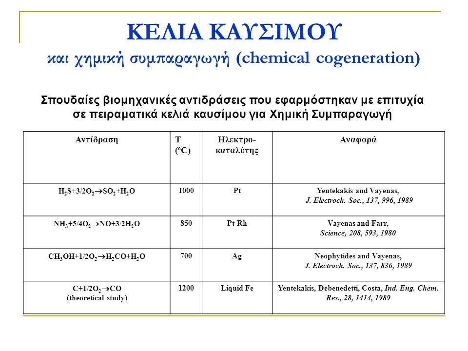 ΚΕΛΙΑ ΚΑΥΣΙΜΟΥ και χημική συμπαραγωγή (chemical cogeneration) ΑντίδρασηΤ ( o C) Ηλεκτρο- καταλύτης Αναφορά H 2 S+3/2O 2  SO 2 +H 2 O 1000PtYentekakis