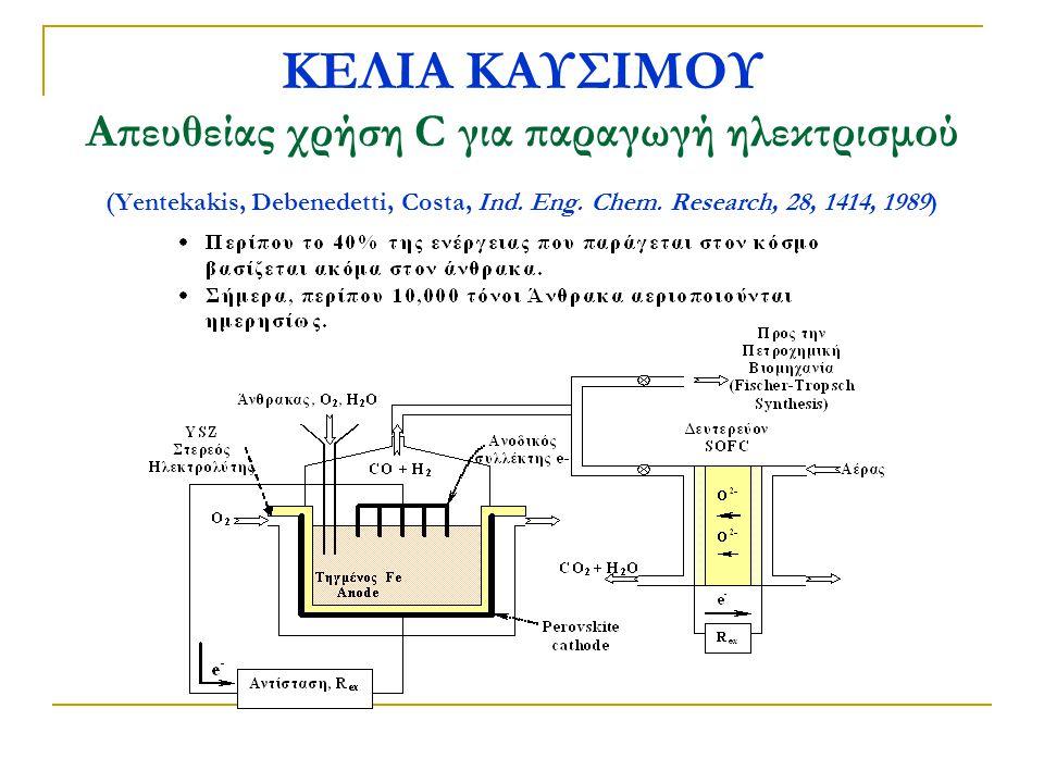 ΚΕΛΙΑ ΚΑΥΣΙΜΟΥ Απευθείας χρήση C για παραγωγή ηλεκτρισμού (Yentekakis, Debenedetti, Costa, Ind. Eng. Chem. Research, 28, 1414, 1989)