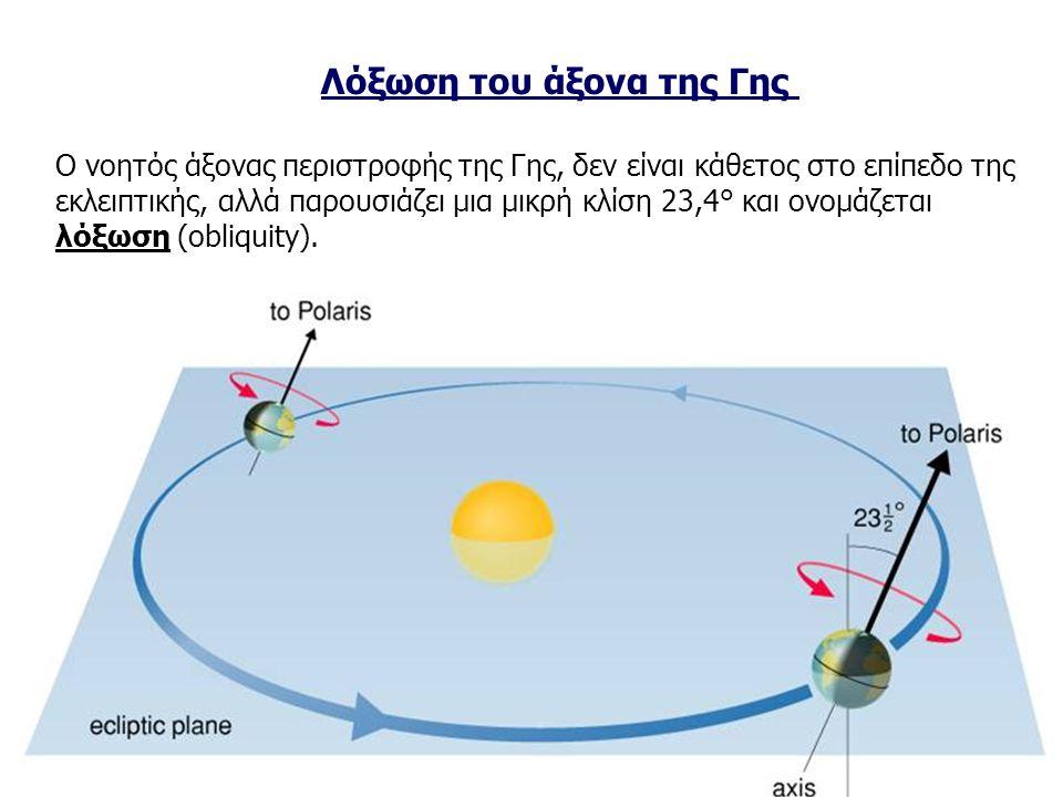 Λόξωση του άξονα της Γης Ο νοητός άξονας περιστροφής της Γης, δεν είναι κάθετος στο επίπεδο της εκλειπτικής, αλλά παρουσιάζει μια μικρή κλίση 23,4° και ονομάζεται λόξωση (obliquity).