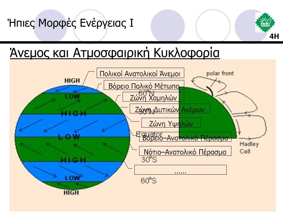 Χαρακτηριστικές Παράμετροι του Ανέμου Η γνώση των χαρακτηριστικών του ανέμου είναι απαραίτητη στις μελέτες εκτίμησης της ενέργειας που περικλείει ο άνεμος.