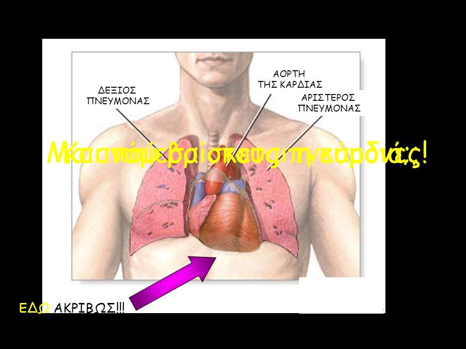 Μπορείτε εύκολα να ελέγξετε τους σφυγμούς σας στο εσωτερικό του καρπού σας, ακριβώς κάτω από τον αντίχειρα.
