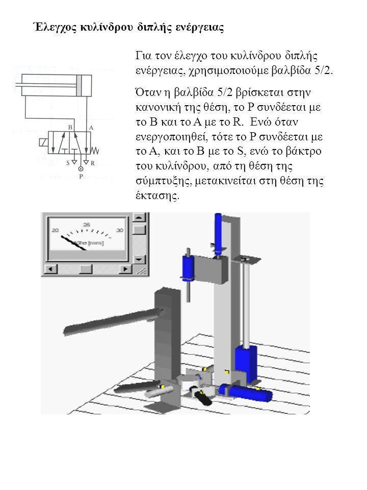Έλεγχος κυλίνδρου διπλής ενέργειας Για τον έλεγχο του κυλίνδρου διπλής ενέργειας, χρησιμοποιούμε βαλβίδα 5/2. Όταν η βαλβίδα 5/2 βρίσκεται στην κανονι