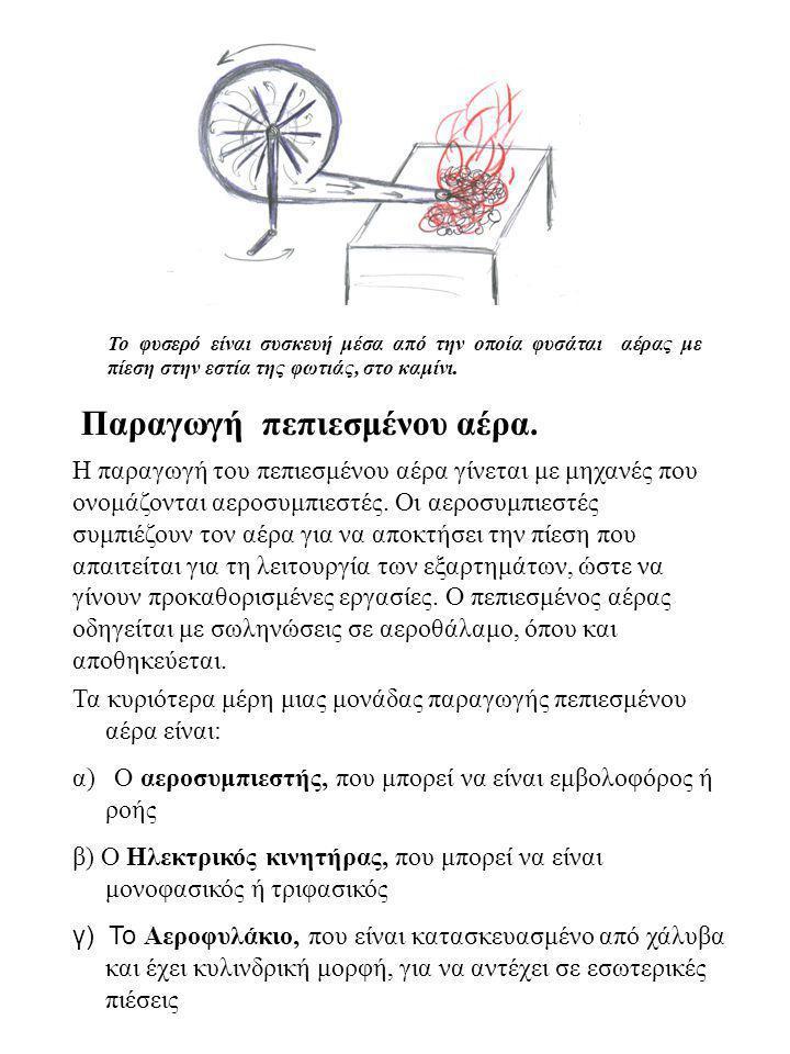Το φυσερό είναι συσκευή μέσα από την οποία φυσάται αέρας με πίεση στην εστία της φωτιάς, στο καμίνι. Παραγωγή πεπιεσμένου αέρα. Η παραγωγή του πεπιεσμ