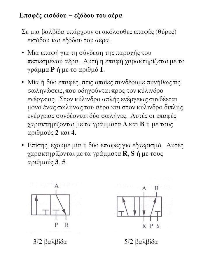 Επαφές εισόδου – εξόδου του αέρα Σε μια βαλβίδα υπάρχουν οι ακόλουθες επαφές (θύρες) εισόδου και εξόδου του αέρα. •Μια επαφή για τη σύνδεση της παροχή