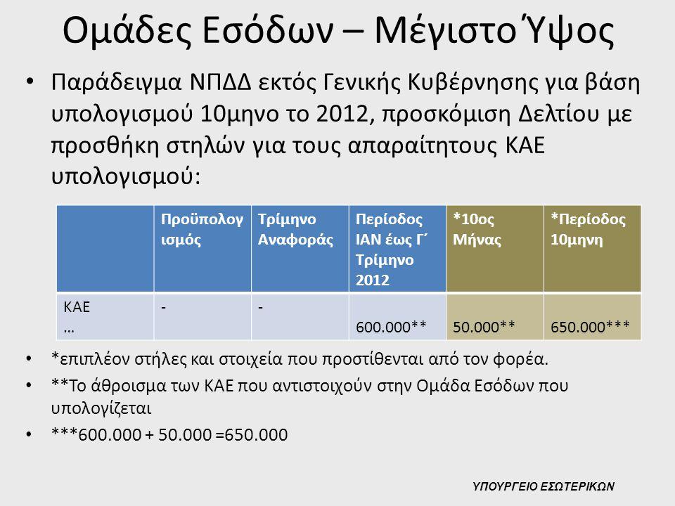 Ομάδες Εσόδων – Μέγιστο Ύψος • Παράδειγμα ΝΠΔΔ εκτός Γενικής Κυβέρνησης για βάση υπολογισμού 10μηνο το 2012, προσκόμιση Δελτίου με προσθήκη στηλών για