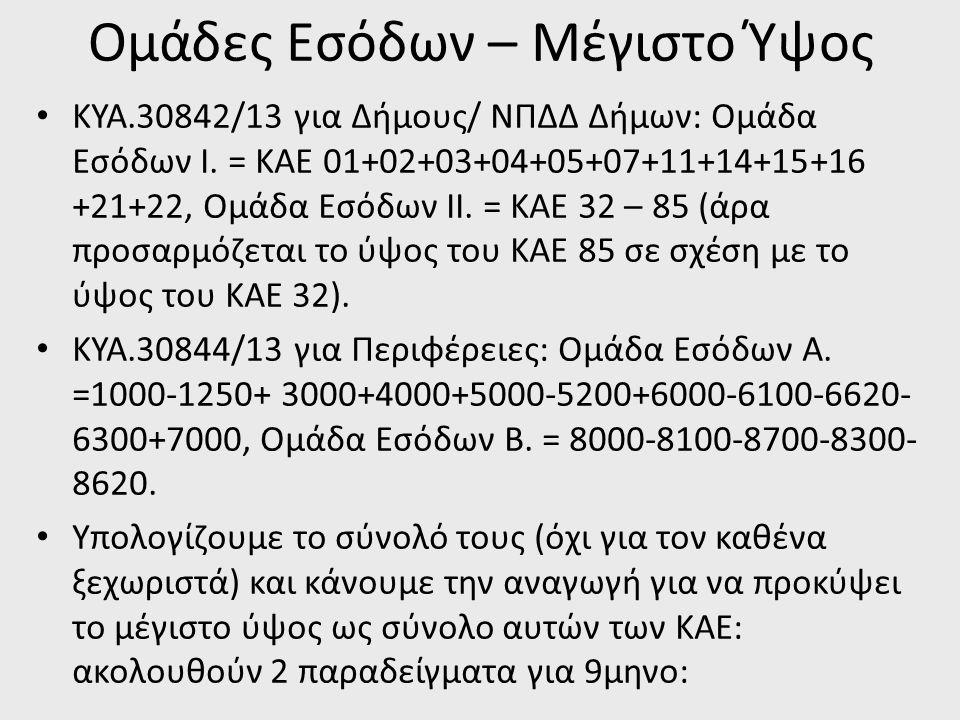 Ομάδες Εσόδων – Μέγιστο Ύψος • ΚΥΑ.30842/13 για Δήμους/ ΝΠΔΔ Δήμων: Ομάδα Εσόδων Ι. = ΚΑΕ 01+02+03+04+05+07+11+14+15+16 +21+22, Ομάδα Εσόδων ΙΙ. = ΚΑΕ