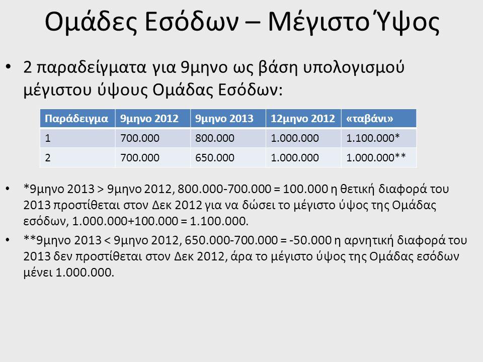 Ομάδες Εσόδων – Μέγιστο Ύψος • 2 παραδείγματα για 9μηνο ως βάση υπολογισμού μέγιστου ύψους Ομάδας Εσόδων: • *9μηνο 2013 > 9μηνο 2012, 800.000-700.000