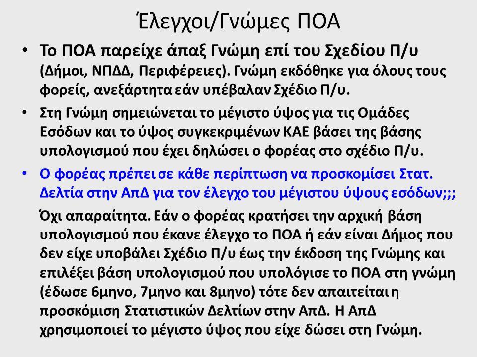 Έλεγχοι/Γνώμες ΠΟΑ • Το ΠΟΑ παρείχε άπαξ Γνώμη επί του Σχεδίου Π/υ (Δήμοι, ΝΠΔΔ, Περιφέρειες). Γνώμη εκδόθηκε για όλους τους φορείς, ανεξάρτητα εάν υπ