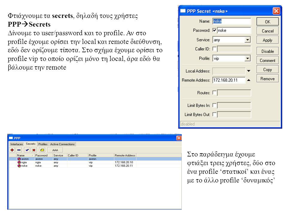 Υποθέτουμε ότι έχουμε στο router μία ethernet στην οποία έιναι συνεδεμένο το modem το οποίο και κάνει nat.