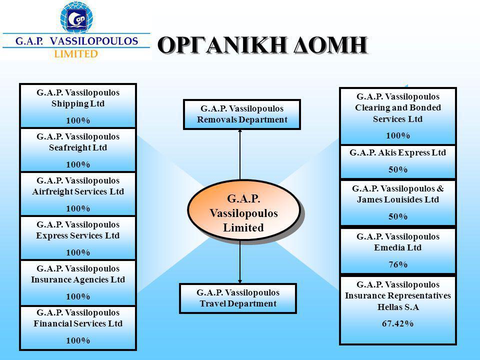 ΟΡΓΑΝΙΚΗ ΔΟΜΗ G.A.P. Vassilopoulos Limited G.A.P. Vassilopoulos Limited G.A.P. Vassilopoulos Shipping Ltd 100% G.A.P. Vassilopoulos Seafreight Ltd 100