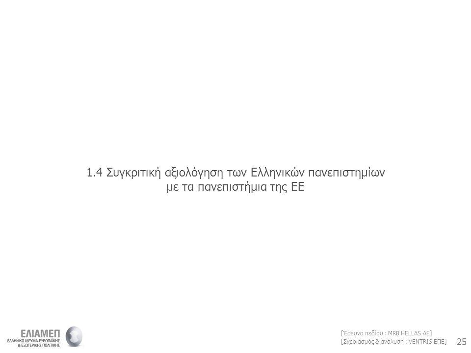 25 [Σχεδιασμός & ανάλυση : VENTRIS ΕΠΕ] [Έρευνα πεδίου : MRB HELLAS AE] 1.4 Συγκριτική αξιολόγηση των Ελληνικών πανεπιστημίων με τα πανεπιστήμια της ΕΕ