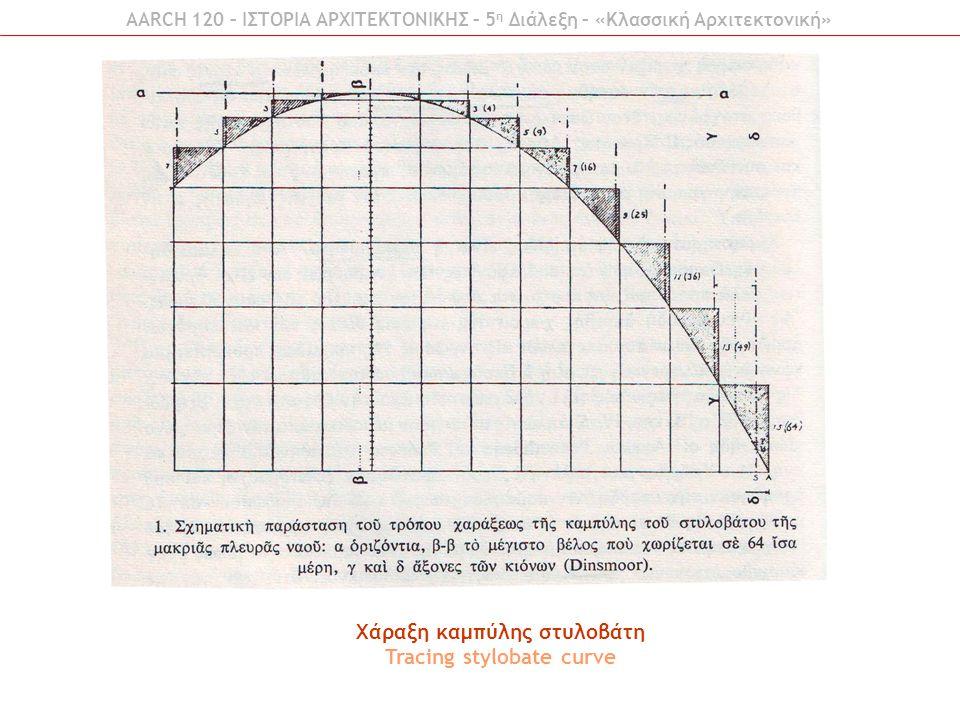 Χάραξη καμπύλης στυλοβάτη Tracing stylobate curve AARCH 120 – ΙΣΤΟΡΙΑ ΑΡΧΙΤΕΚΤΟΝΙΚΗΣ – 5 η Διάλεξη – «Κλασσική Αρχιτεκτονική»