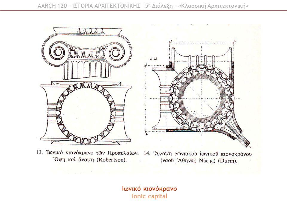 Ιωνικό κιονόκρανο Ionic capital AARCH 120 – ΙΣΤΟΡΙΑ ΑΡΧΙΤΕΚΤΟΝΙΚΗΣ – 5 η Διάλεξη – «Κλασσική Αρχιτεκτονική»
